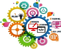 Dịch vụ thiết kế website, domain, hosting