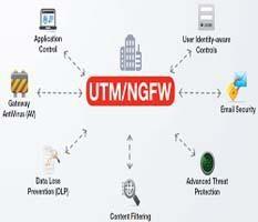 So sánh Tường lửa UTM và Next Generation Firewall
